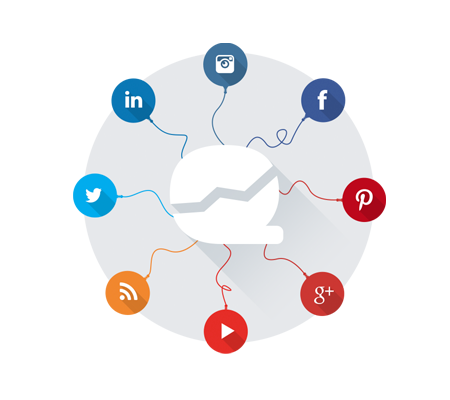 Centralized Social Media Analytics with quintly