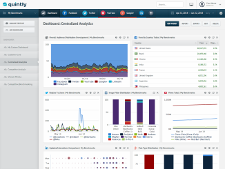 Centralized Social Media Analytics